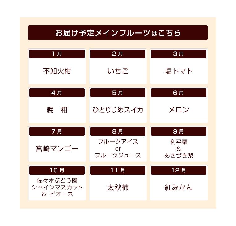 お届け予定メインフルーツはこちら|[1月:不知火柑][2月:塩とまと][3月:晩柑][4月:スイカ][5月:果物ジュース][6月:メロン][7月:宮崎マンゴー][8月:フルーツアイス][9月:梨][10月:太秋柿][11月:果物ジュース][12月:紅みかん]